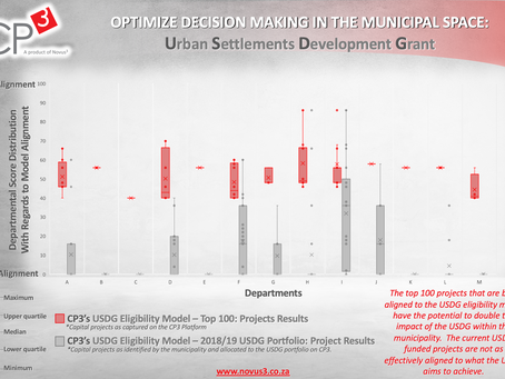 Optimized decision making in the municipal space: Urban Settlements Development Grant