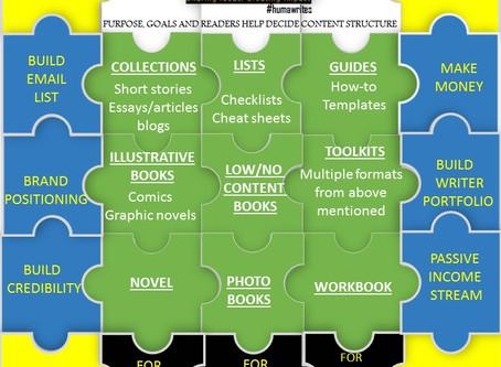 Structure Your Ebook For Maximum Impact