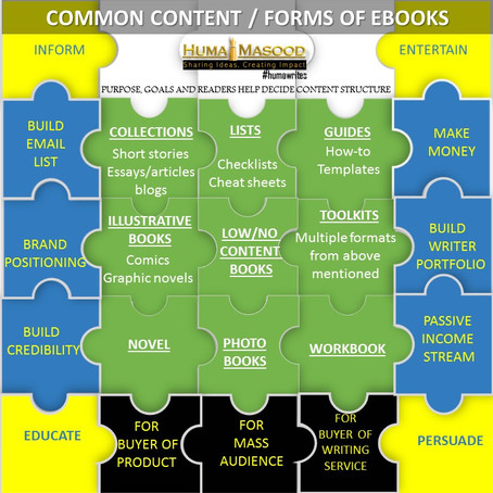 Structure Your Ebook For Maximum Impact