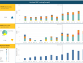 4 Ways You Should be Tracking Your Dental Practice Marketing Efforts
