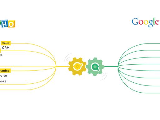Google Apps y Zoho CRM: 6 formas de utilizarlos juntos