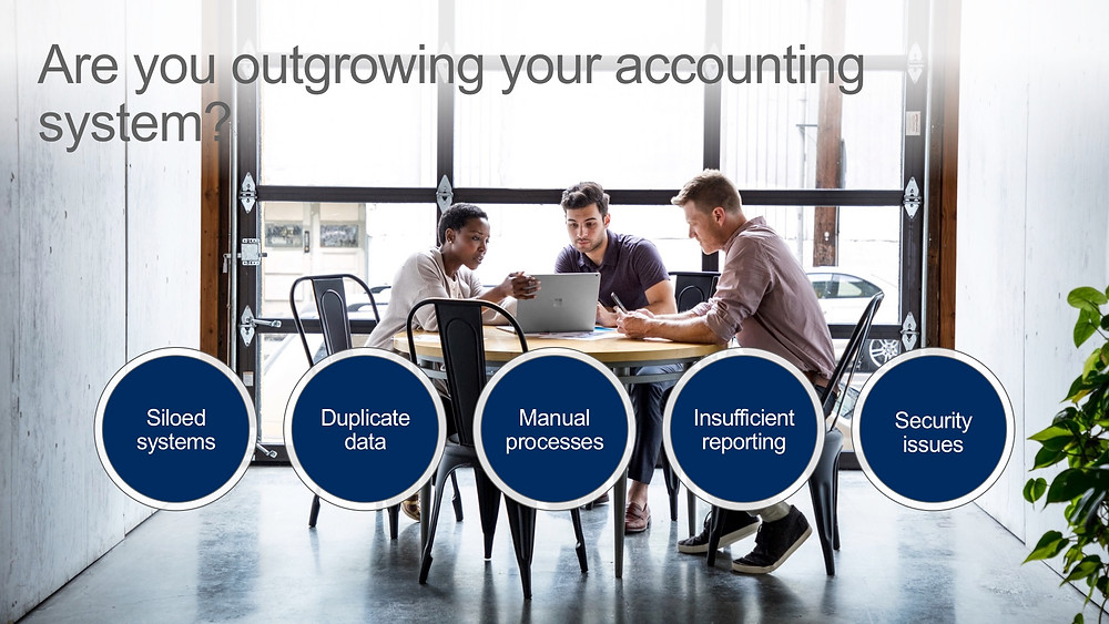 Are you outgrowing your accounting system, Microsoft Dynamics 365 Business Central
