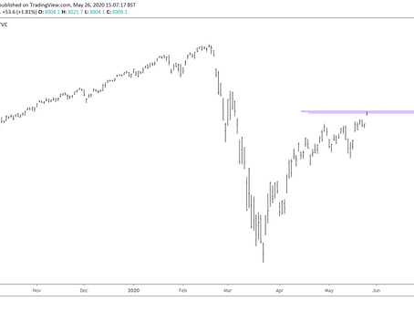The S&P Hit a very Important Target Today. Are we Headed for New Lows?