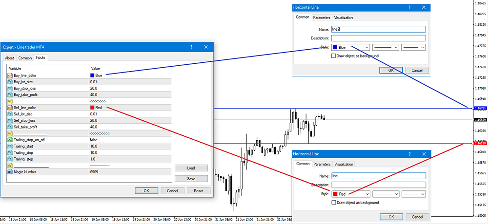 Free Level Trader EA MT4 MT5 | Eaproducer.com