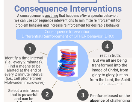 Differential Reinforcement of Other Behavior (DRO)