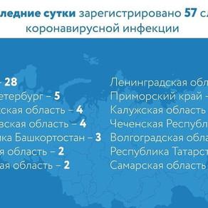 За последние сутки в России зарегистрировано случи коронавирусной инфекции