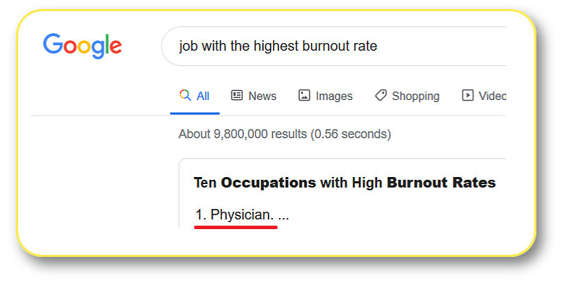 Physician burnout rates are number one on google search