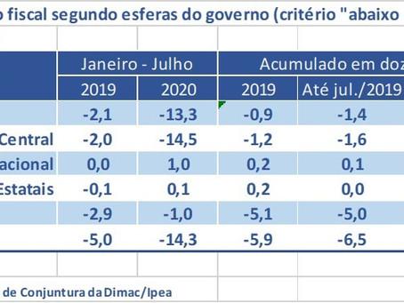 Dívida Pública e as Empresas