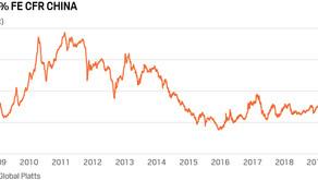 Iron ore's latest rally comes despite improved supply picture