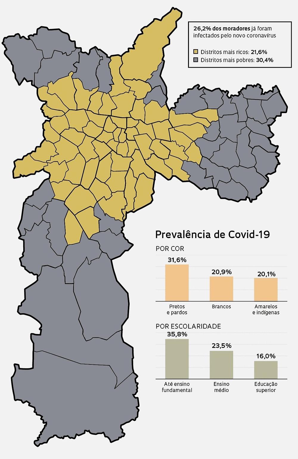 Mapa da Covid em São Paulo