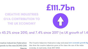 Creative Careers: Industry update and questions students should ask