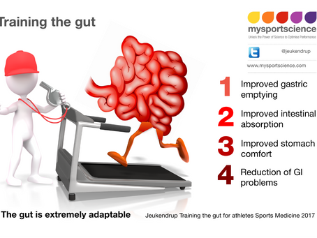 Training the gut for athletes