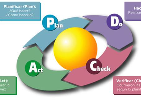 ¿Qué es la mejora de procesos?