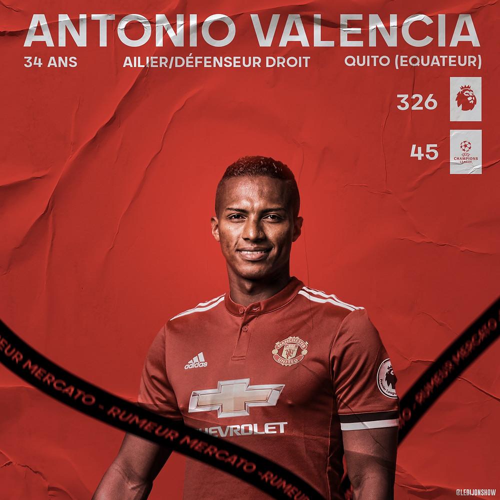 Antonio Valencia sous le maillot de Manchester United. Visuel réalisé par Thomas Jobard