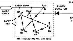 L81, Laser Intruder Detector