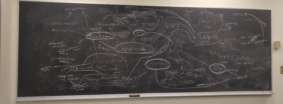 Concept maps as a way to wrap up the semester