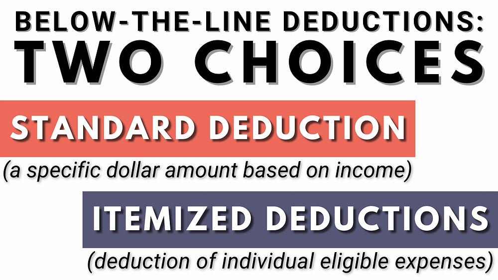 Below-the-Line Deductions: Standard Deduction v. Itemized Deductions