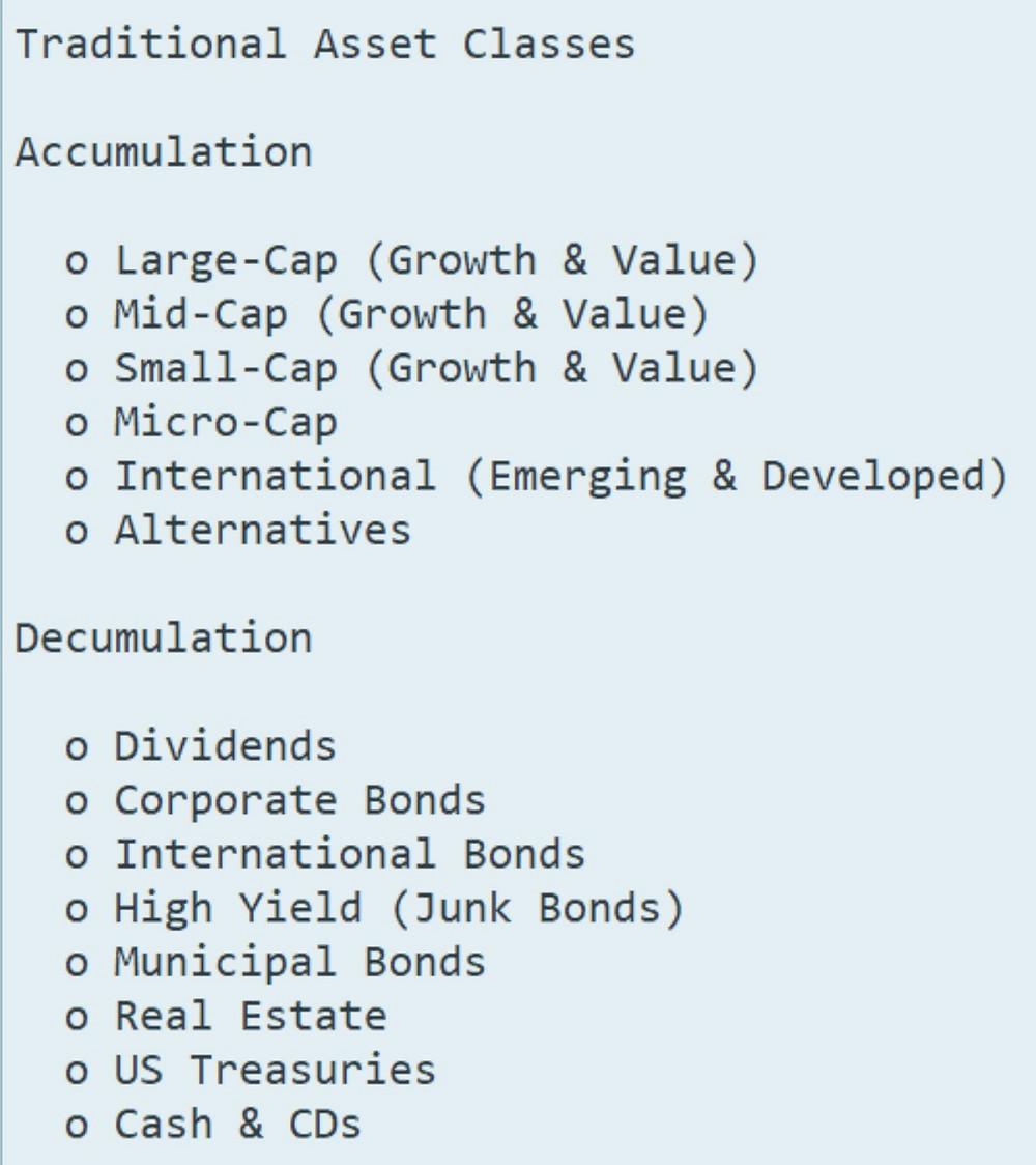 Basic example of a properly diversified portfolio