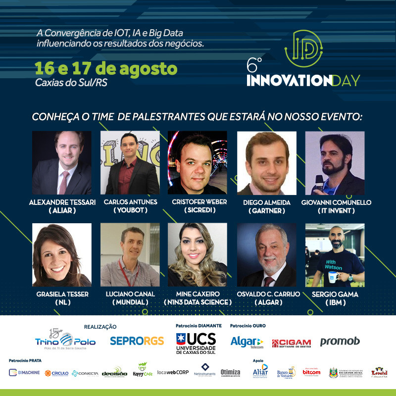 palestrantes 6 innovation day