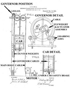 A 1916 Centrifugal Governor Design.
