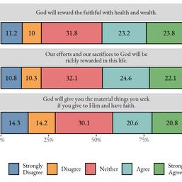 The Prosperity Gospel of Coronavirus Response