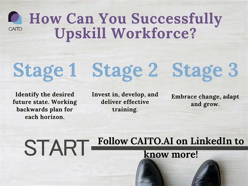 the CAITO platform allows non-tech staff to be able to use and train AI.