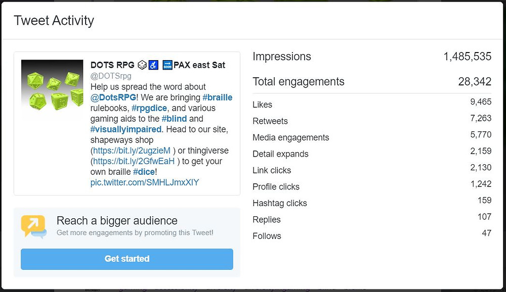 Screen shot showing various numbers: Impressions - 1,485,535. Total engagements - 28,342. Likes - 9,465. Retweets - 7,263. Media engagements - 5,770. Detail expands - 2,159. Link clicks - 2,130. Profile clicks - 1,242. Hashtag clicks - 159. Replies - 107. Follows - 47