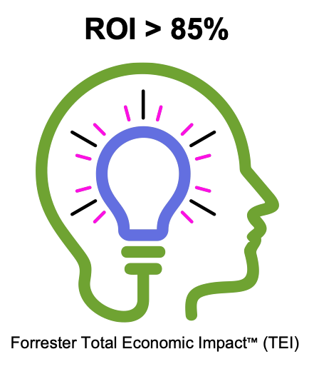 QuataLeap Design Thinking Masterclass