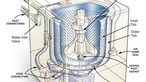 Parts of Top/Vertical Loaded Washing Machine