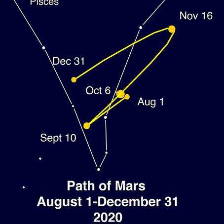 Observe the Skies Near Mars