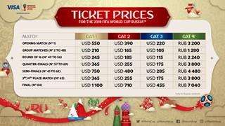 Objavljene cene karata za utakmice na SP 2018 u Rusiji