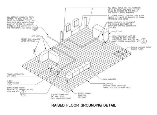 Grounding In A Data Center