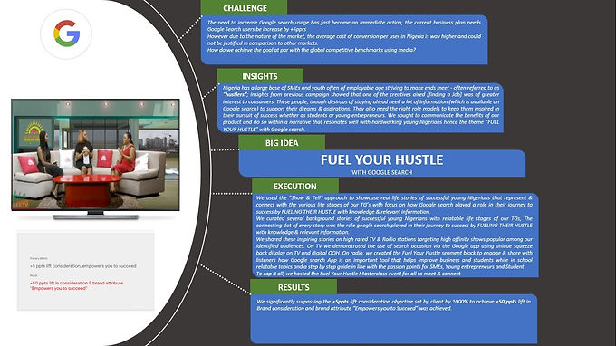 FUEL YOUR HUSTLE WITH GOOGLE SEARCH