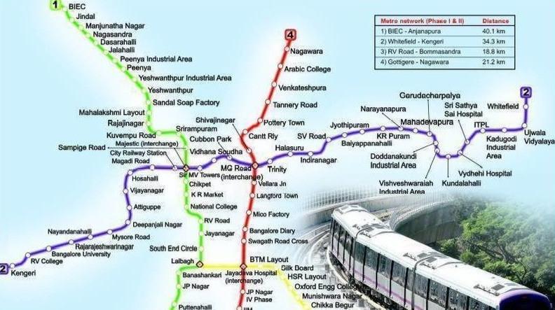 Whitefield Connectivity through Metro