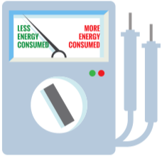 According to the U.S. EPA,  30% of the energy used in commercial buildings is wasted.