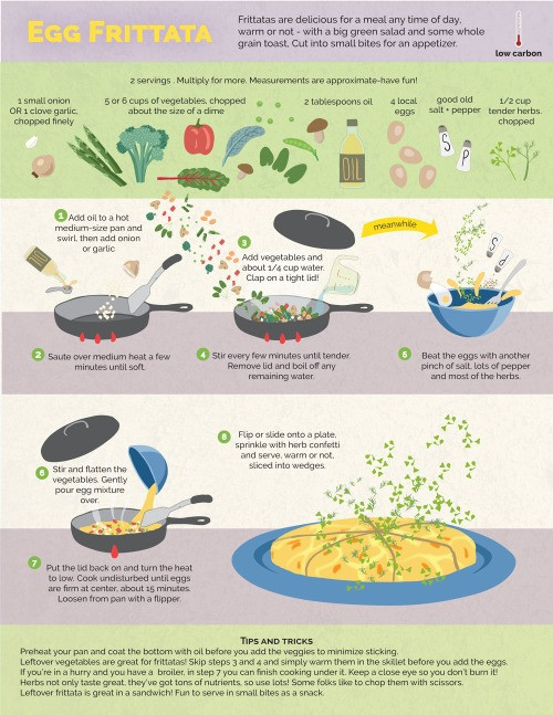 egg frittata recipe