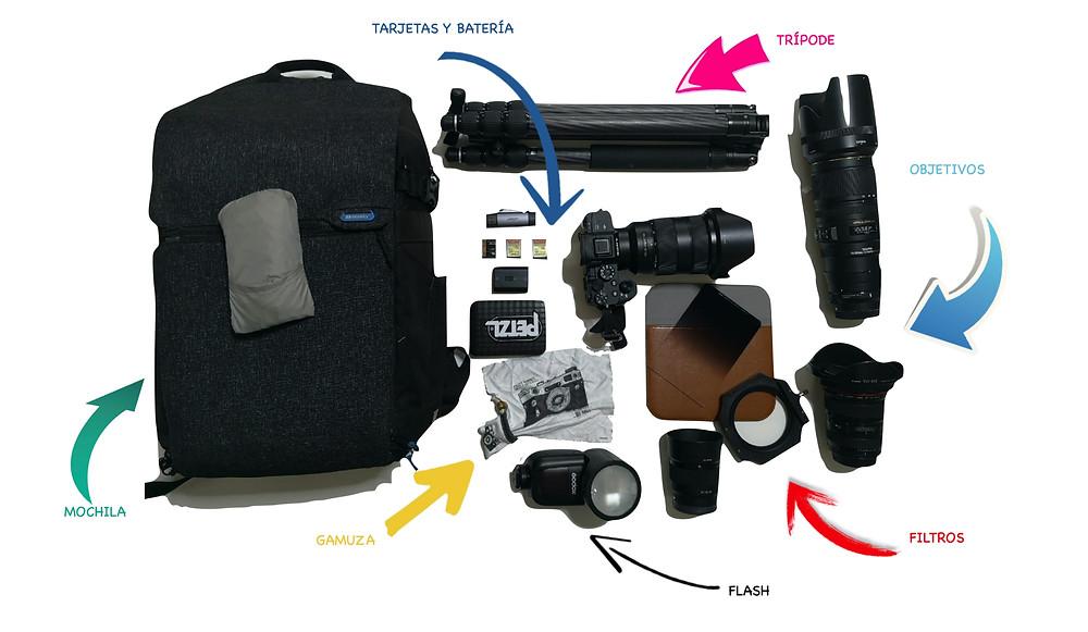 Material fotográfico para un viaje fotográfico.