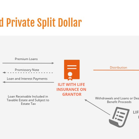 Tier One: Loan-Based Private Split Dollar