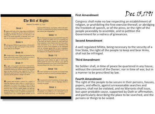 The Story of the Bill of Rights