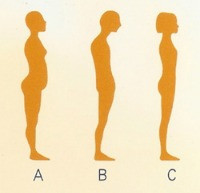 effects of 10-series of Rolfing treatments