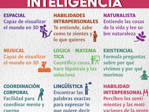 ¿Conoces tu tipo de inteligencia?