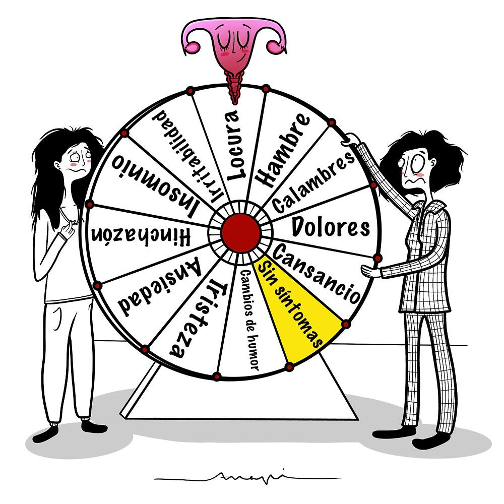 Ilustracion sobre la mentruacion, y los síntomas premenstruales.