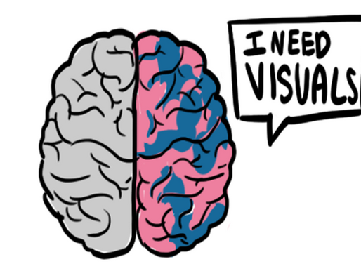 Why do our brains crave visual communication?