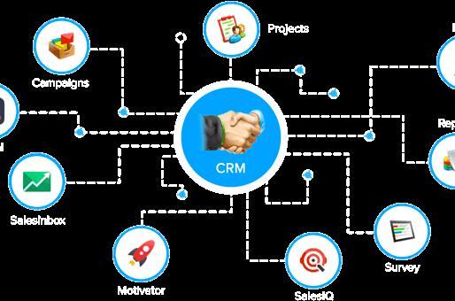 Integraciones de Zoho CRM: la forma de llevar su negocio a su máximo potencial