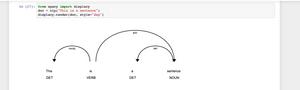 Visualize dependencies - spacy