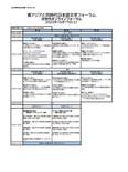 次世代オンラインフォーラム2020のスケジュール