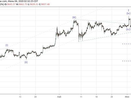 Прогноз по Bitcoin (04.06.20)
