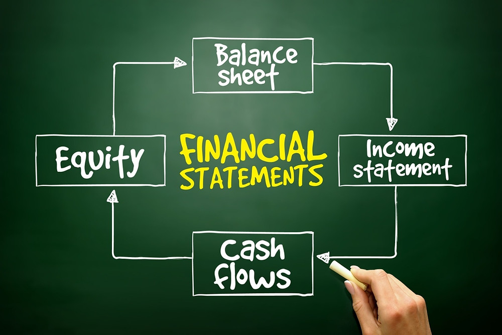 Basic Accounting Statements