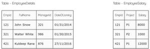 SQL Homework Help in: MySQL SQL Server MS Access Oracle Postgres MongoDB
