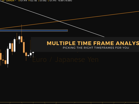 How Does Multiple Time Frames Analysis Work